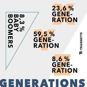 Tradebyte generations